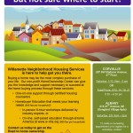 Willamette Neighborhood Housing Services Home Buyer Class Schedule First Quarter 2013