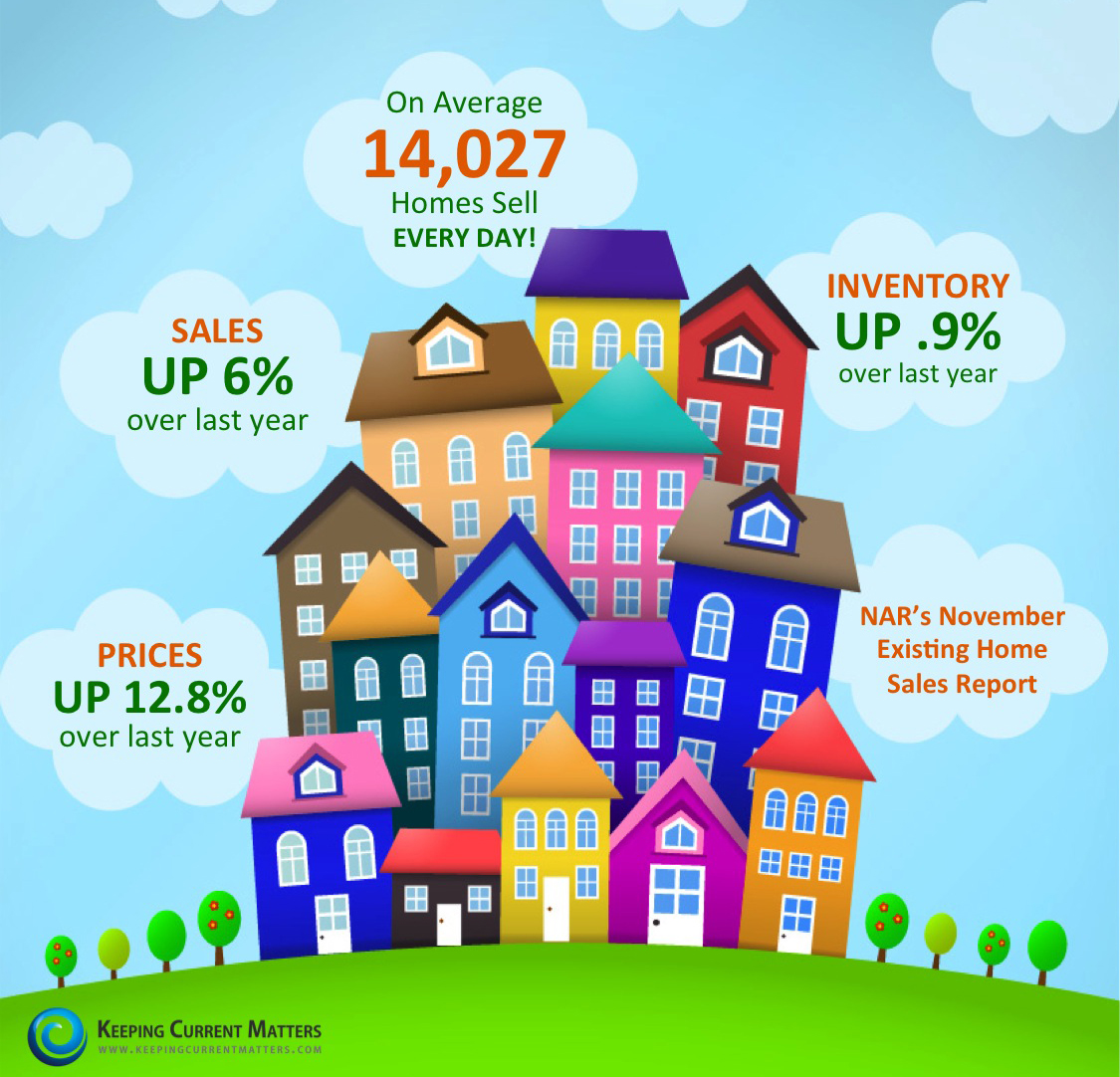 Improvement in the National Real Estate Market